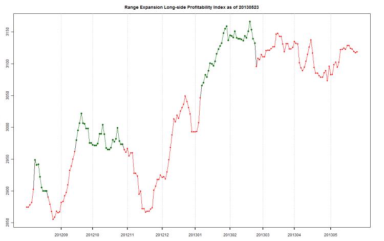 RangeExpanLongSide-20130523