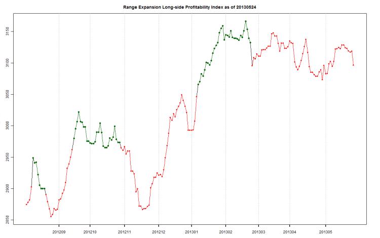 RangeExpanLongSide-20130524