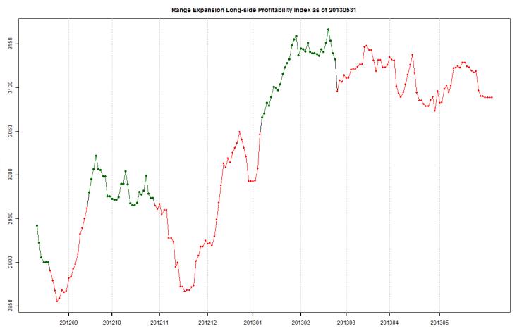 RangeExpanLongSide-20130531